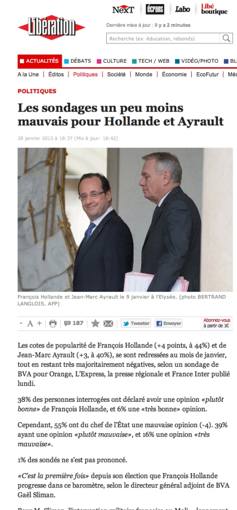 sondage BVA Hollande 28-01-2013