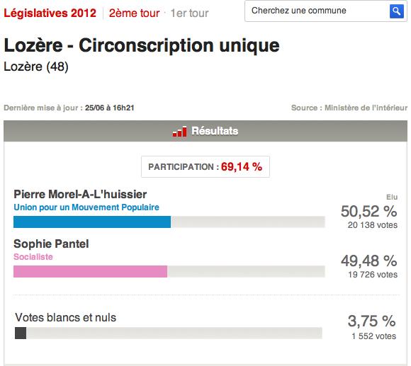 2nd tour législatives Lozère 2012