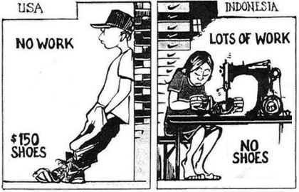 Nike-slavery