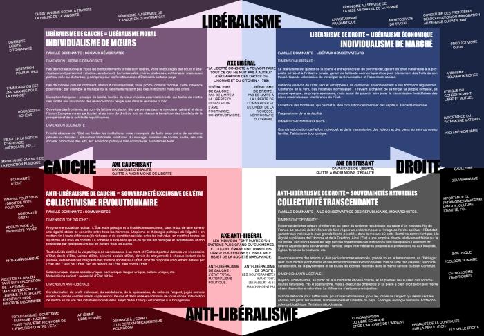 tableau-politique1