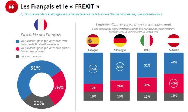 frexit metronews 23-06-2016