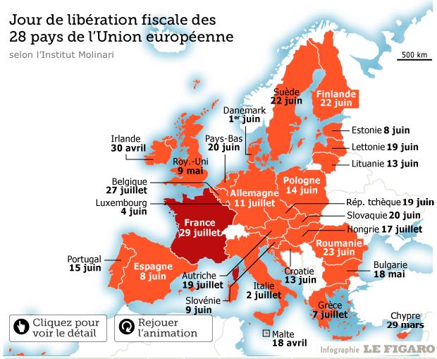 libération fiscale pays d'Europe