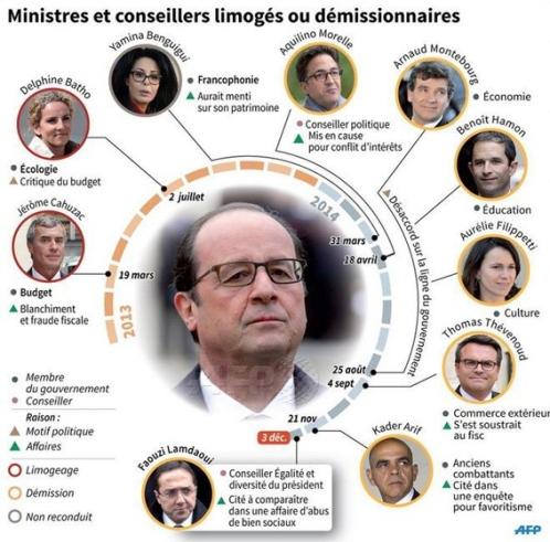 moi-president-hollande-exemplaire