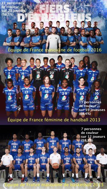 Montage Équipe de France